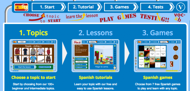English for Kids - Best Kids Learning English Websites