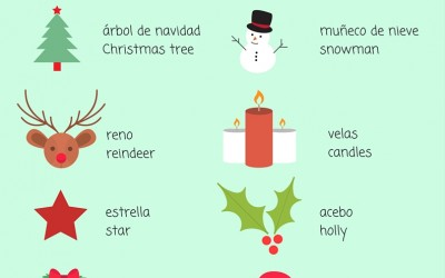 Spanish Christmas Traditions & Spanish Christmas Vocabulary