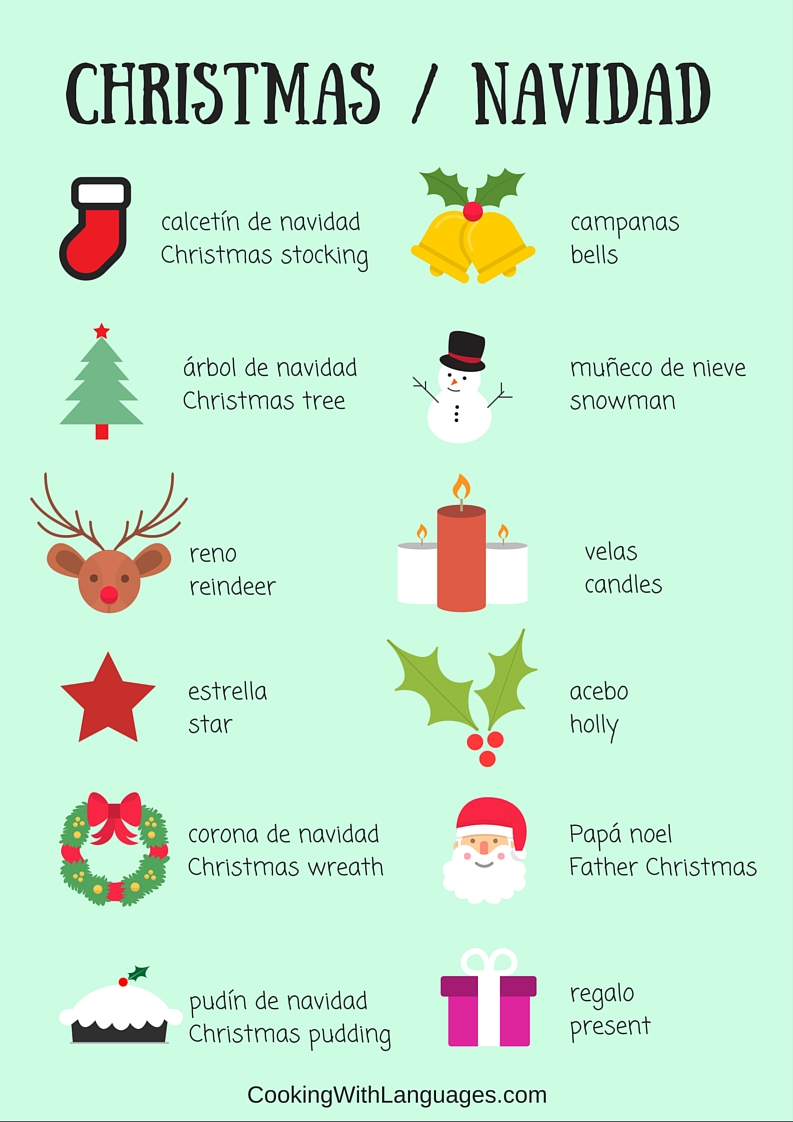 Christmas Spanish.Spanish Christmas Traditions Christmas Vocabulary