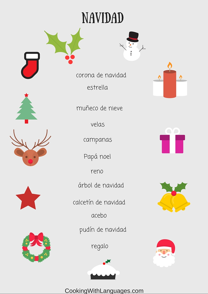 Christmas In Spanish.Spanish Christmas Traditions Christmas Vocabulary