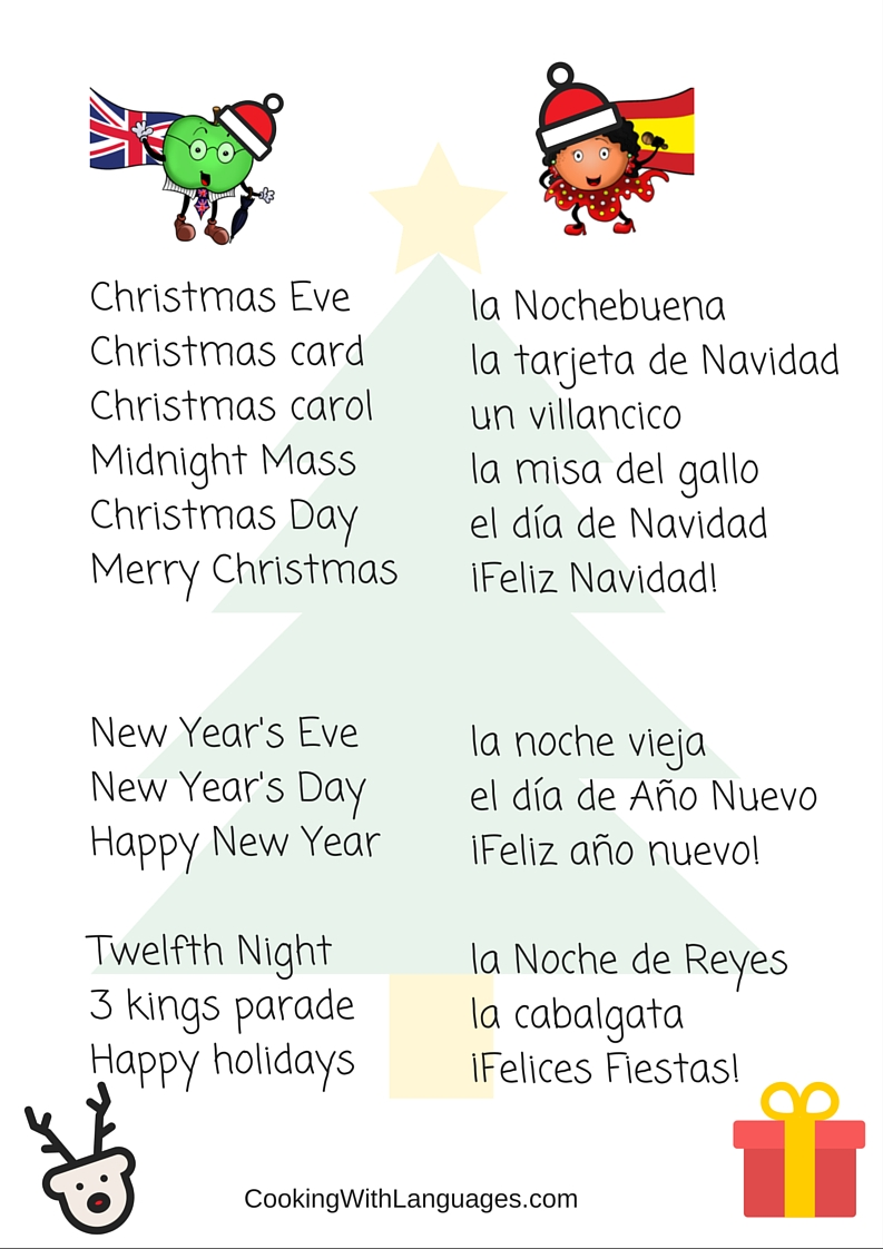 spanish christmas vocabulary